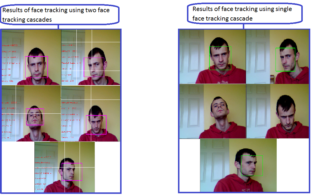FaceTracking Results.png