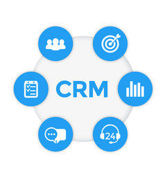 CRM in Order Time Inventory
