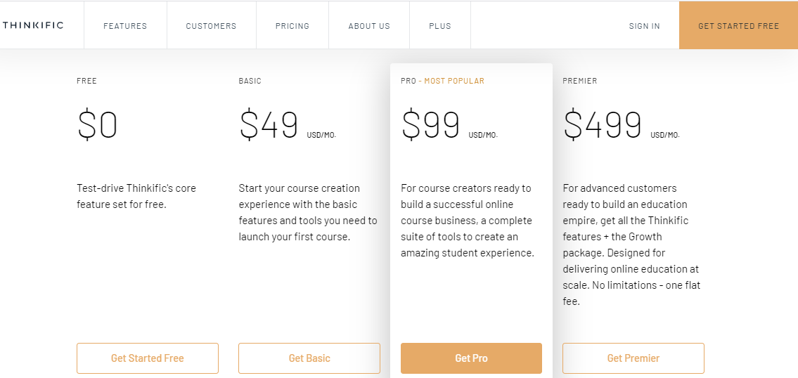 Pricing Page - Thinkific