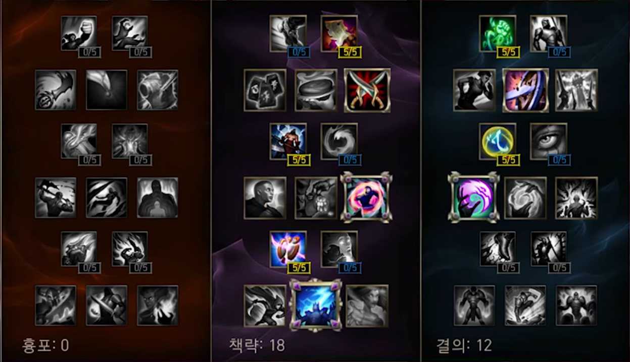 new masteries for lol - offensive junglers