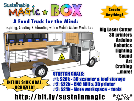 Magic Box KS Image + Stretch Goals + Project Link 450x300.png