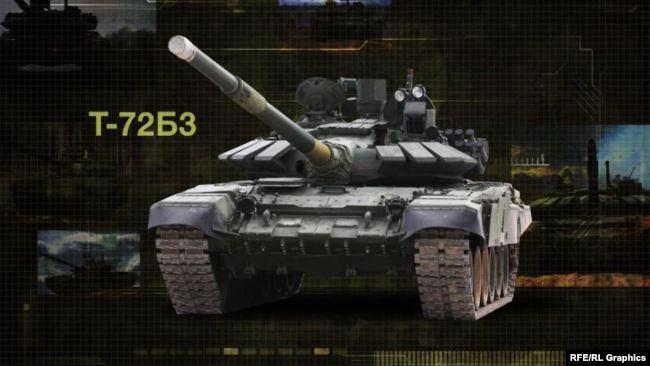 Российский основной боевой танк семейства Т-72