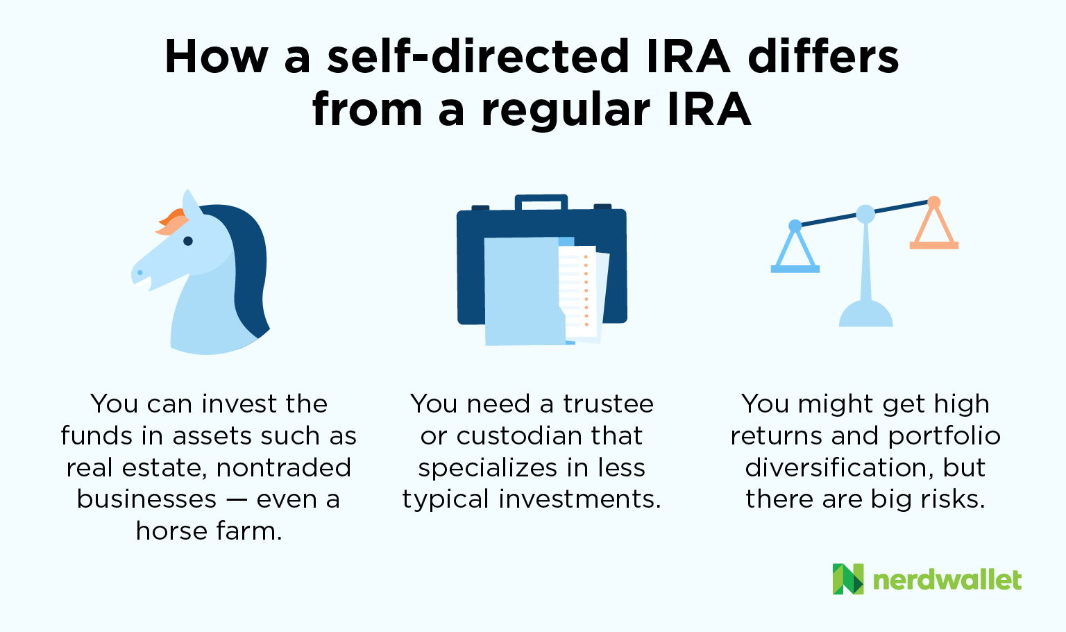 Self directed ira qualified investments maple brown abbott diversified investment trust