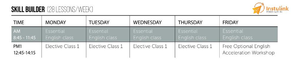 Du học Canada - General English - chương trình xây dựng kỹ năng