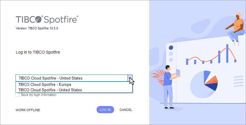Screenshot van TIBCO Cloud Spotfire software.