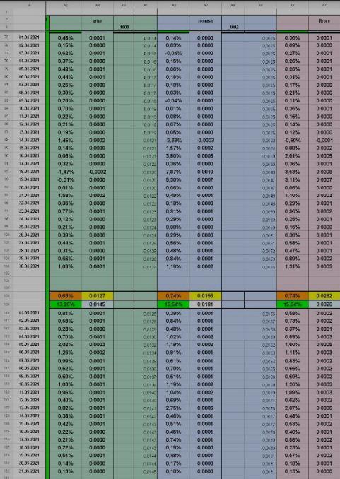телеграмм про инвестиции