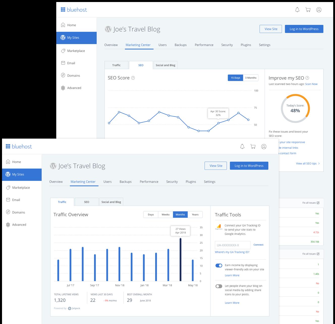 Peak Managed WordPress Hosting Performance