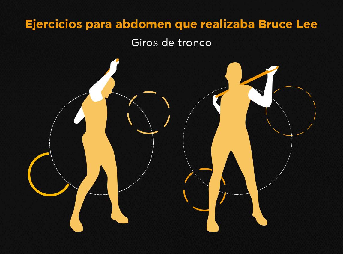 ejemplo de la realización de los giros de tronco, uno de los ejercicios para abdomen que realizaba Bruce Lee