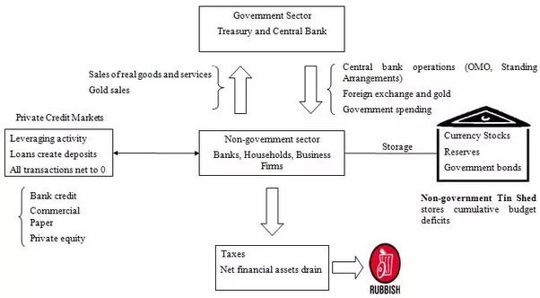 Resultado de imagen de vertical horizontal money