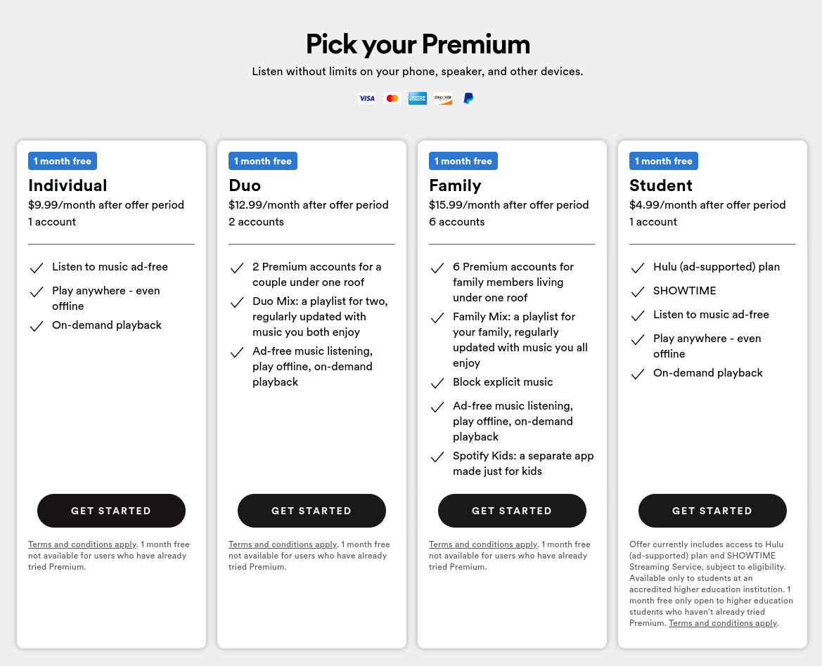 Subscription Offers Page: The Checklist to Maximize Conversion.