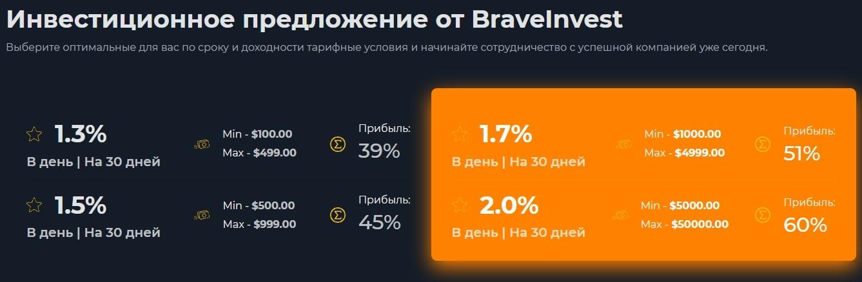 Отзывы о BraveInvest: выгодные коммерческие предложения или обман?