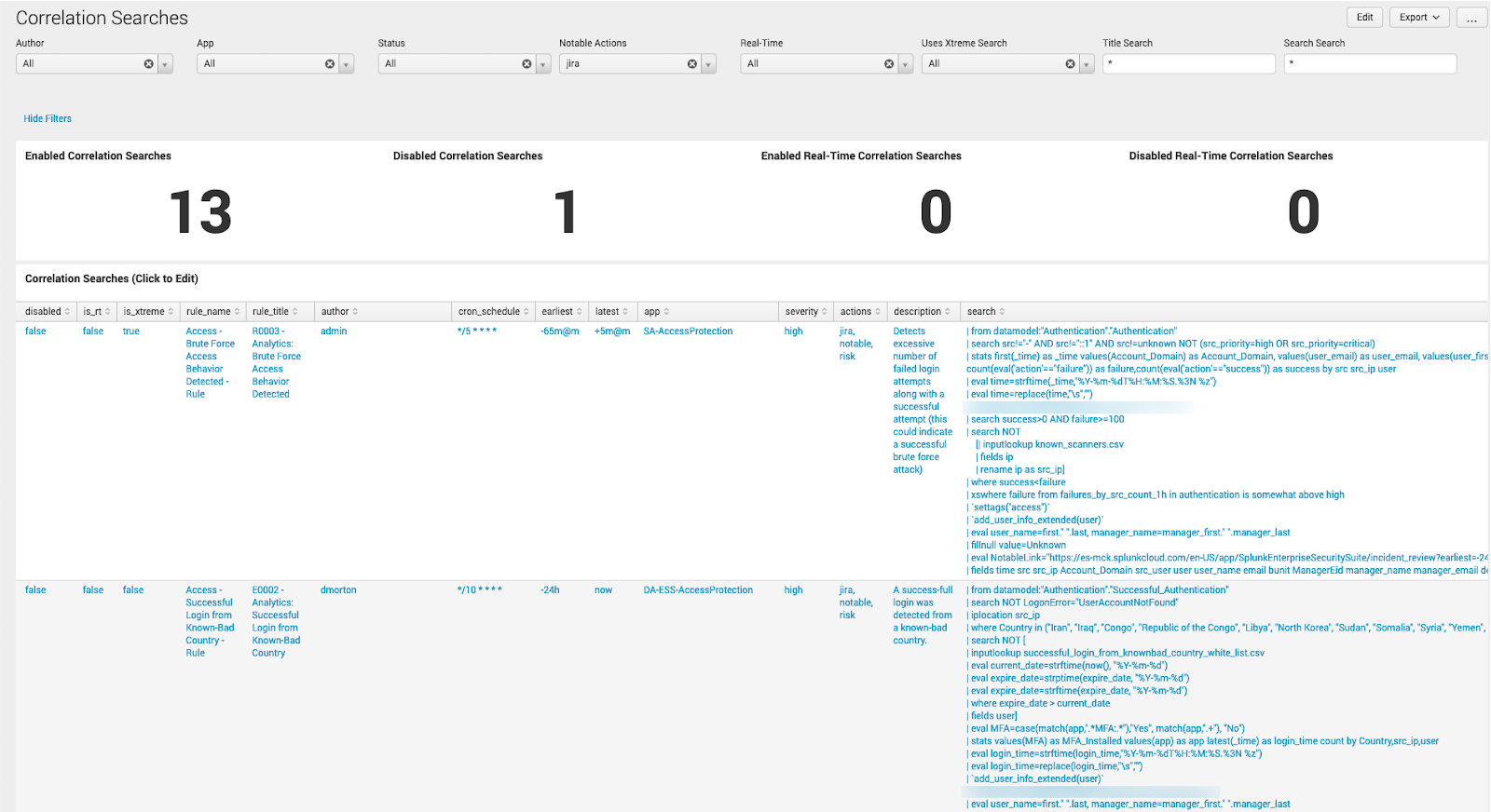 Correlation Search Dashboard