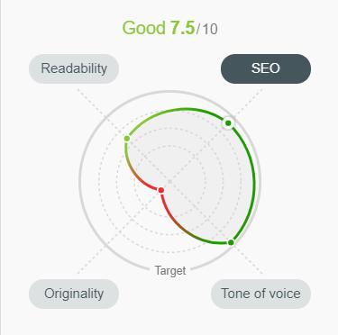 Readability SEO Originally Tone of voice