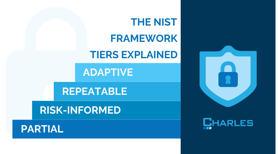 The NIST Framework Tiers Explained