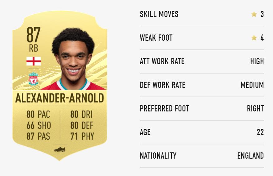 FIFA 21 Alexander-Arnold
