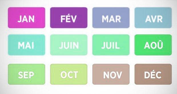 Ce que votre mois de naissance révèle sur vous
