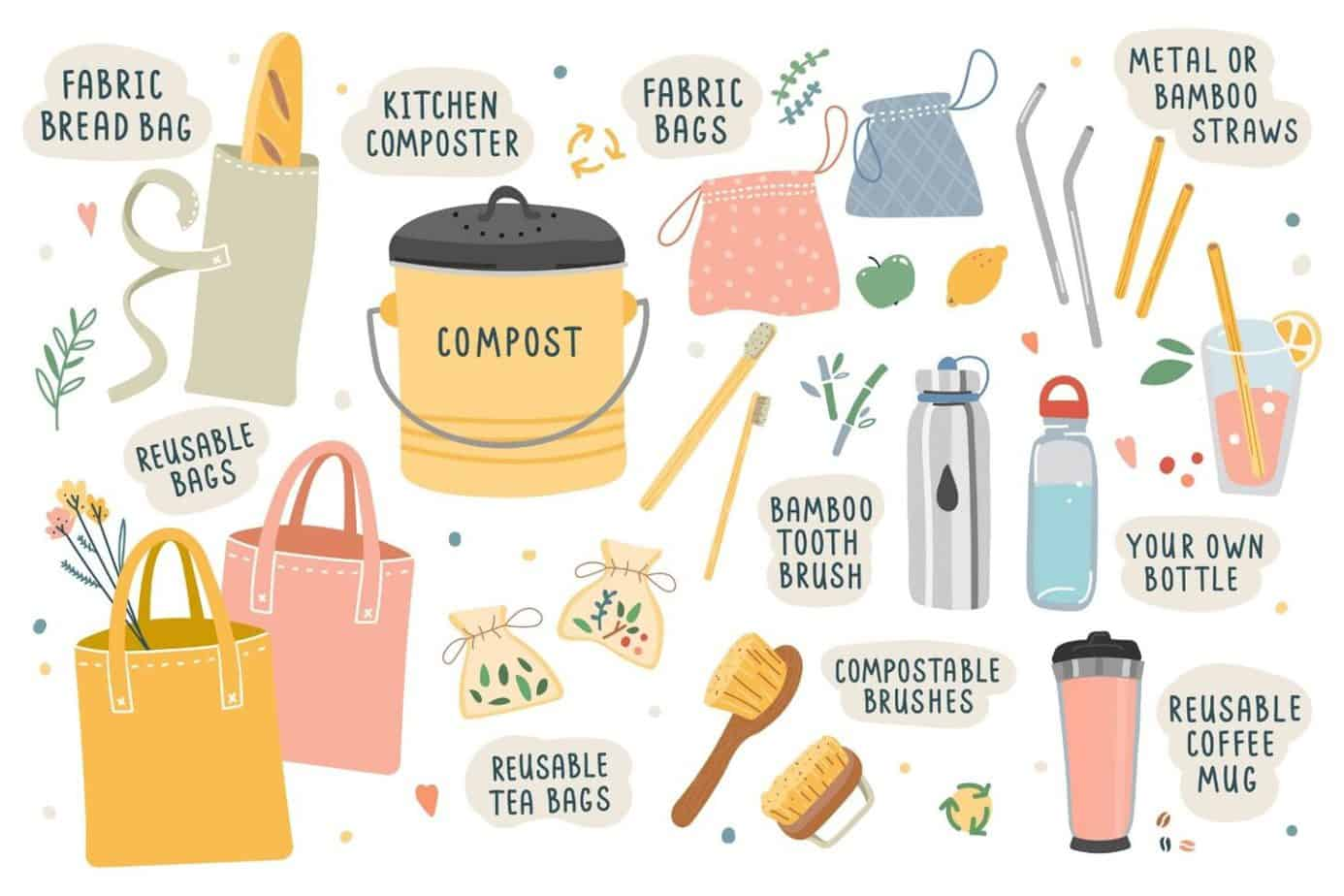 illustration with tips for sustainability