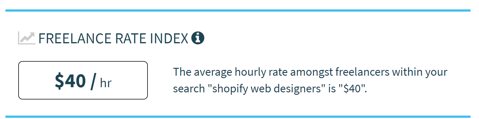 Average hourly rate for a Shopify freelance web designer