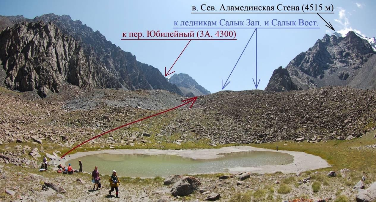 Отчёт о горном спортивном походе третьей  категории сложности по Киргизскому хребту