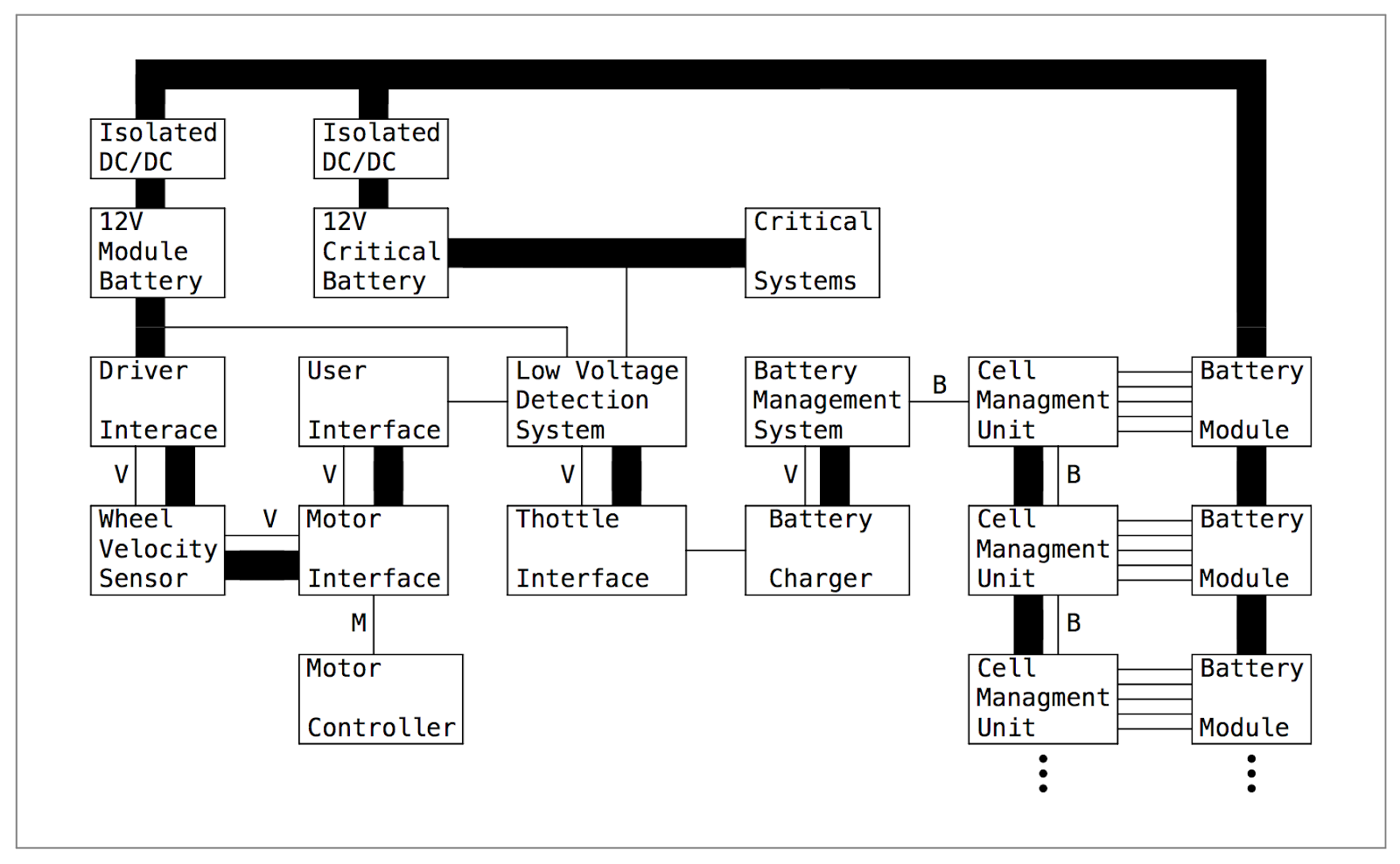 amplifier wiring diagram for challenger  diagram  auto