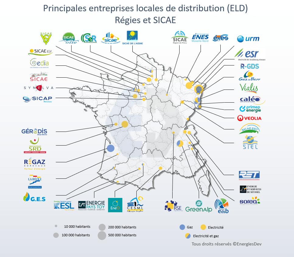 Principales entreprises locales de distribution (ELD) en France