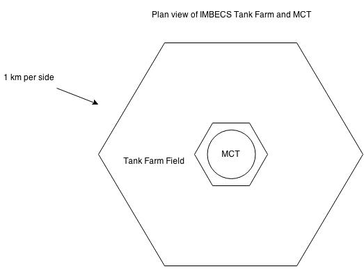 MCT-Plane View.jpg