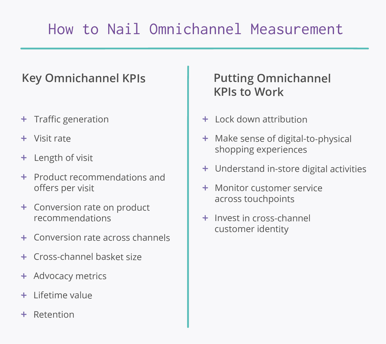 how to nail omnichannel measurement