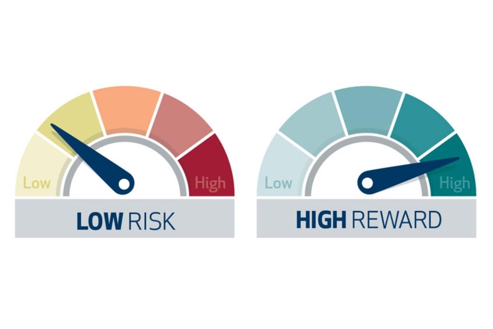 Risk and rewards of hiring dedicated development teams