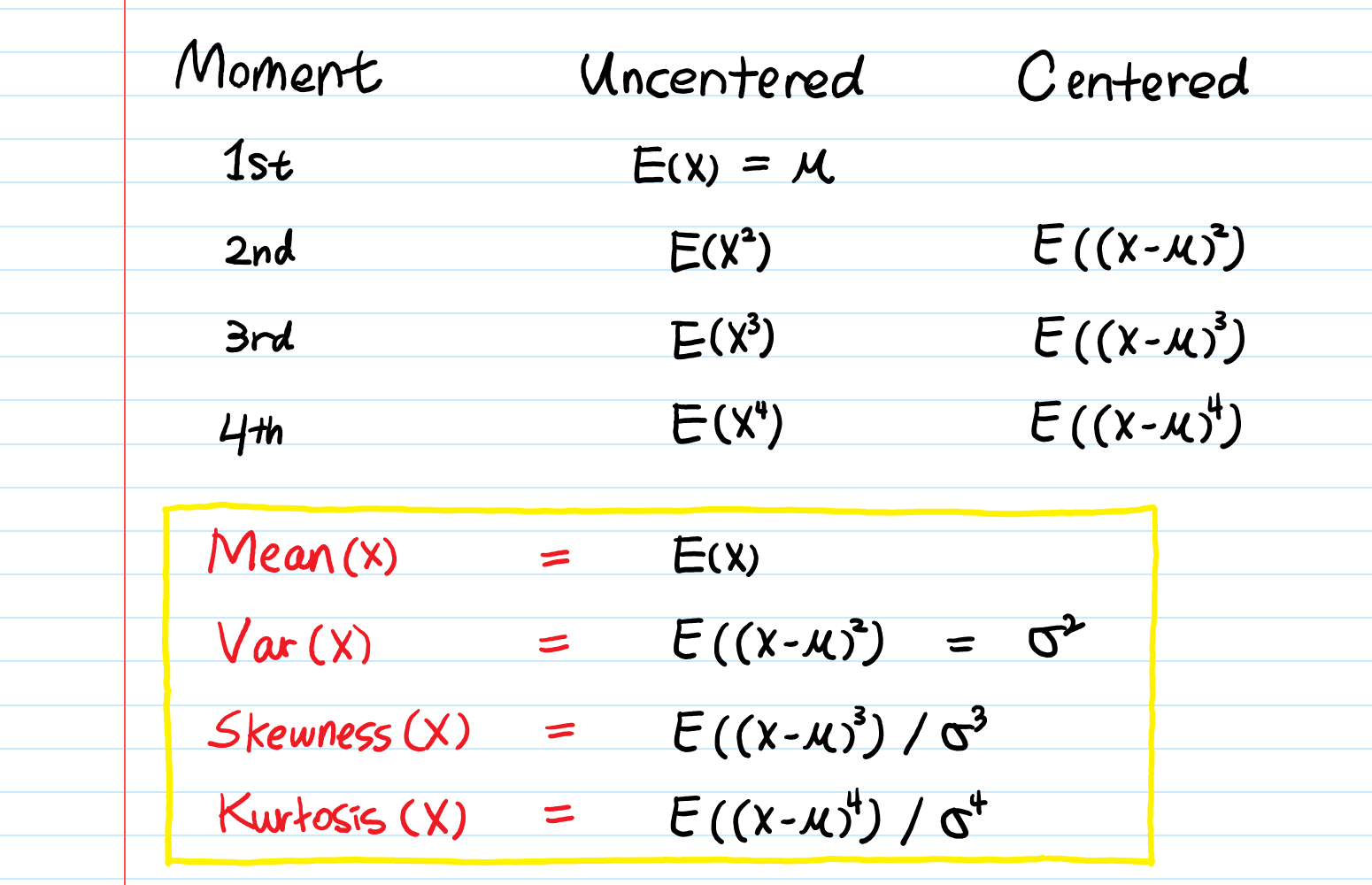 Moment Generating Functions 4 moments