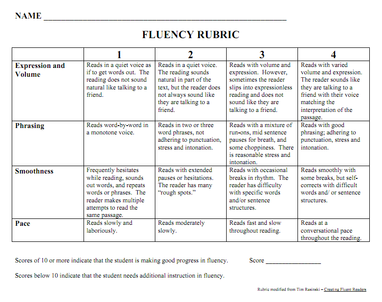Hello Literacy: Tracking My Fluency Growth