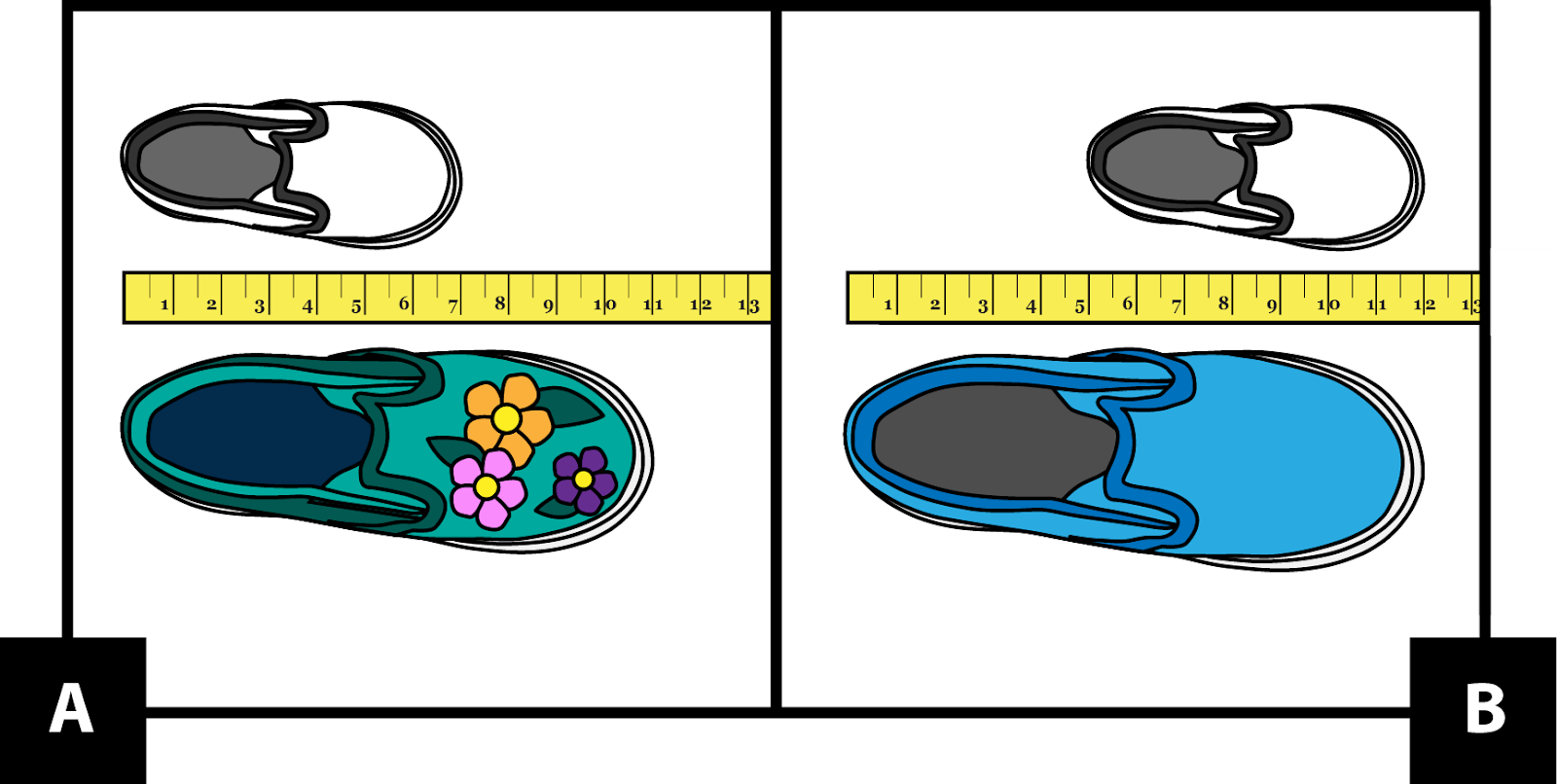 A. shows a kid shoe measuring from 0 to 7 inches above a tape measure. An adult shoe measuring from 0 to 11 inches is below the tape measure. B. shows a kid shoe measuring from 5 to 12 inches above a tape measure. An adult shoe measuring from 0 to 12 inches is below the tape measure.