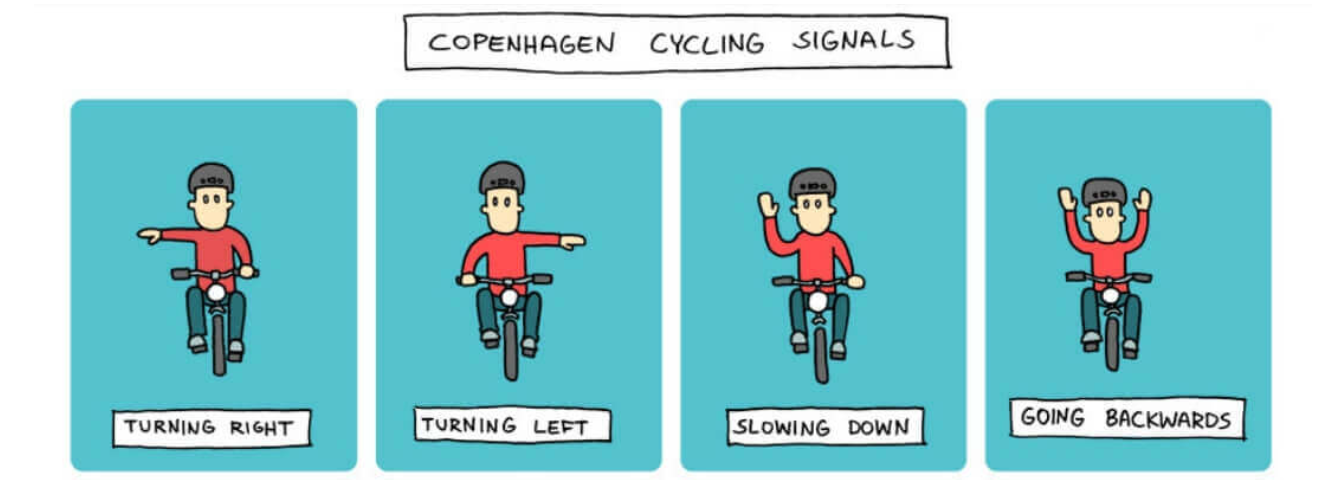 Code du vélo à Copenhague