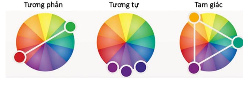 Cần phải phối cảnh màu sắc cho phù hợp nhất