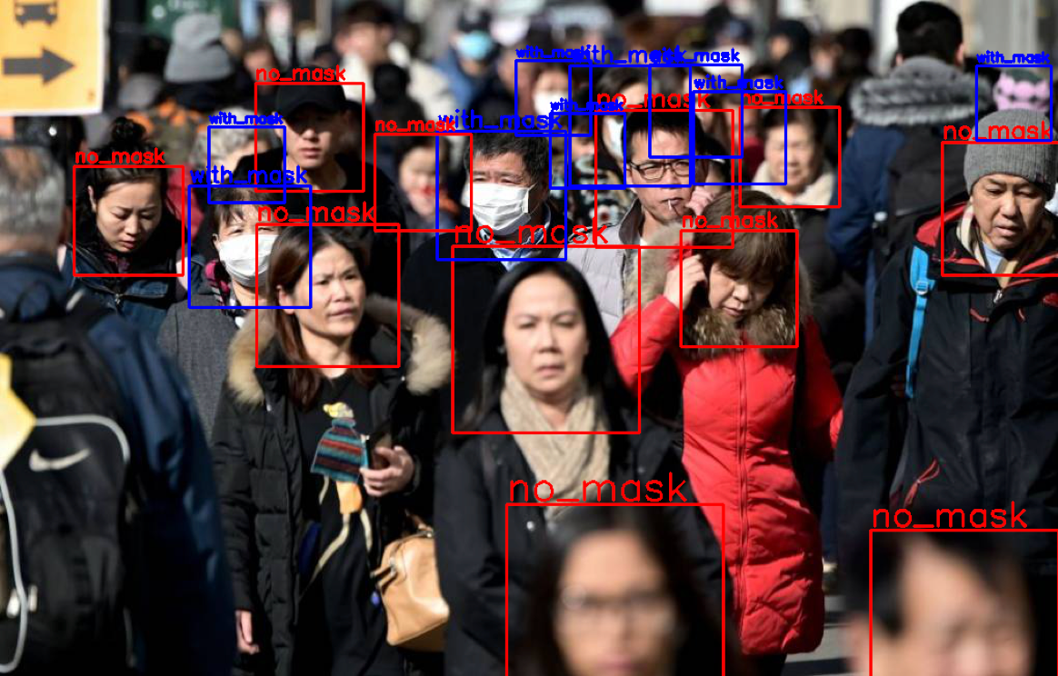 Face mask detection post