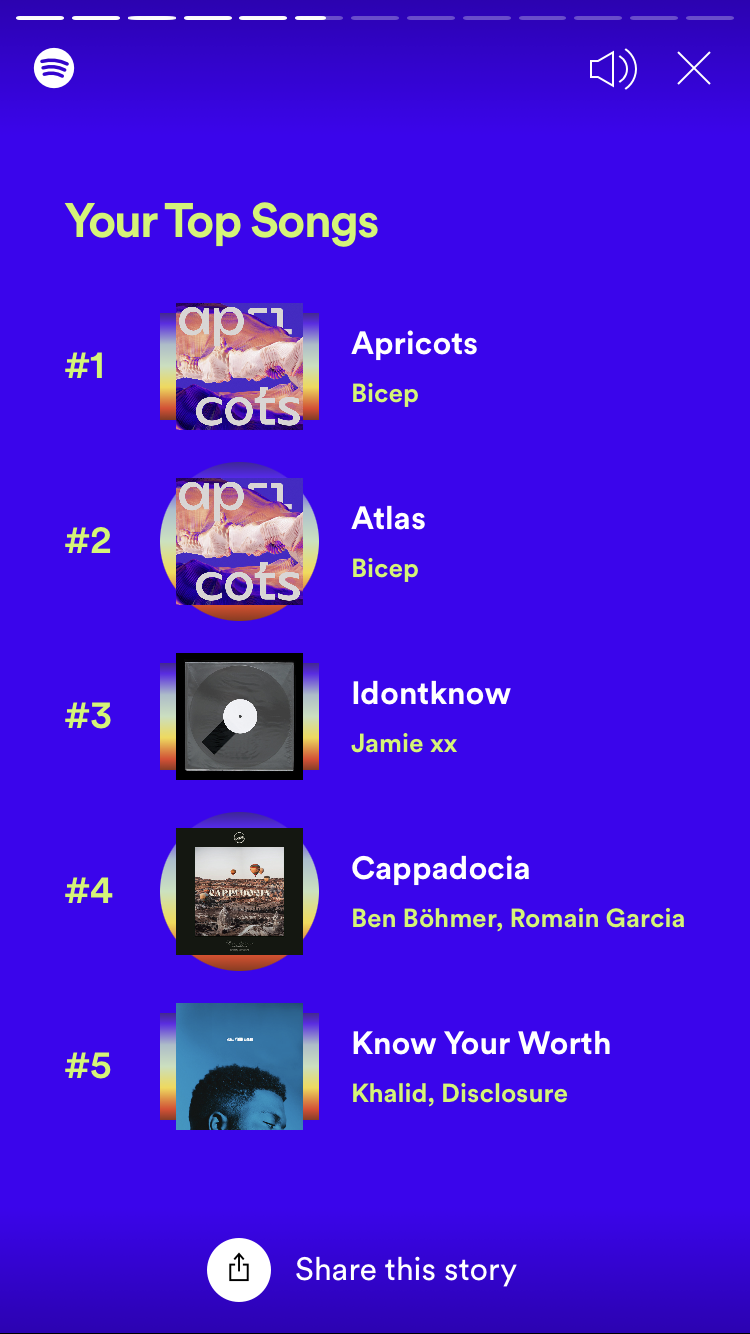 Screenshot of top 5 songs from spotify wrapped, duplicated in surrounding text.