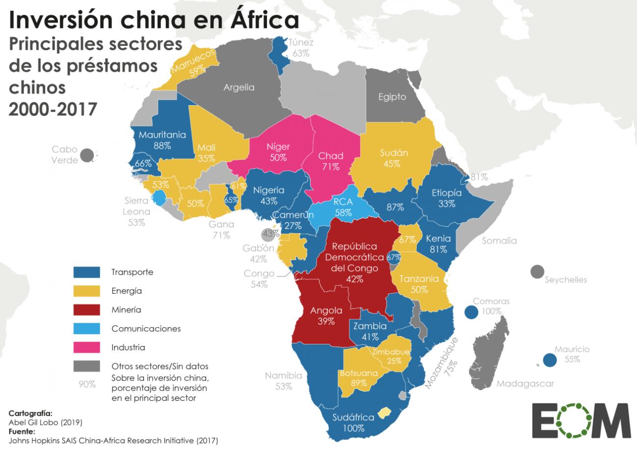 http://elordenmundial.com/wp-content/uploads/2019/05/%C3%81frica-China-Econom%C3%ADa-Desarrollo-Inversi%C3%B3n-Finanzas-Inversi%C3%B3n-de-China-en-%C3%81frica-por-sectores-1310x928.png