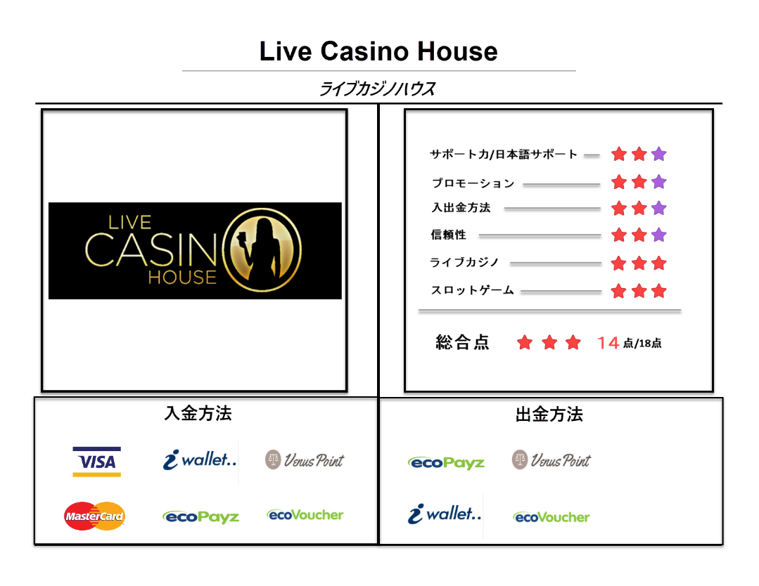 live casino house review