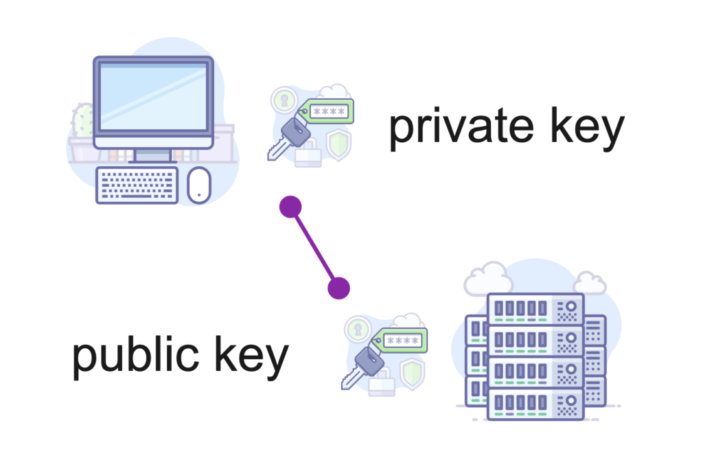 Graphic of public and private key from SSH key pair.