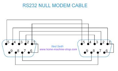 Kabel null modem rs232 schematGoogle Docs