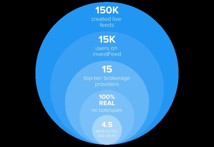 circular-infographic1.1.png