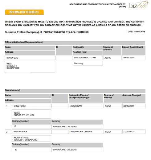 Singapore company shareholders