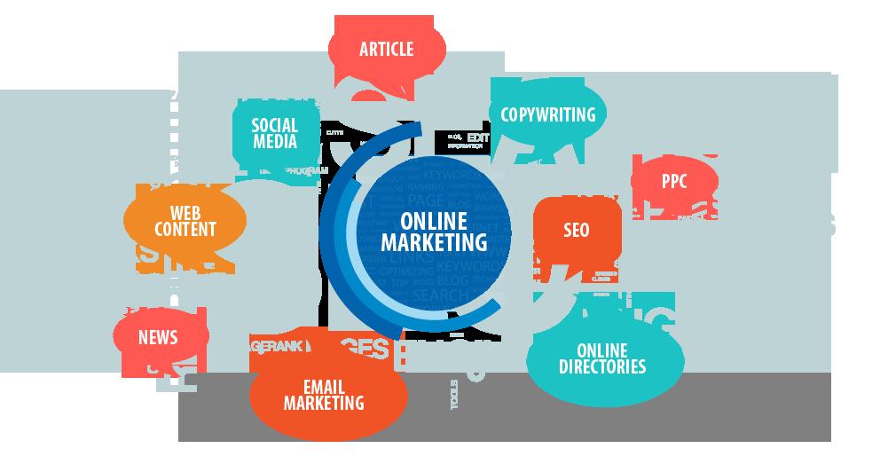 IMPULSARTE | Marketing Digital