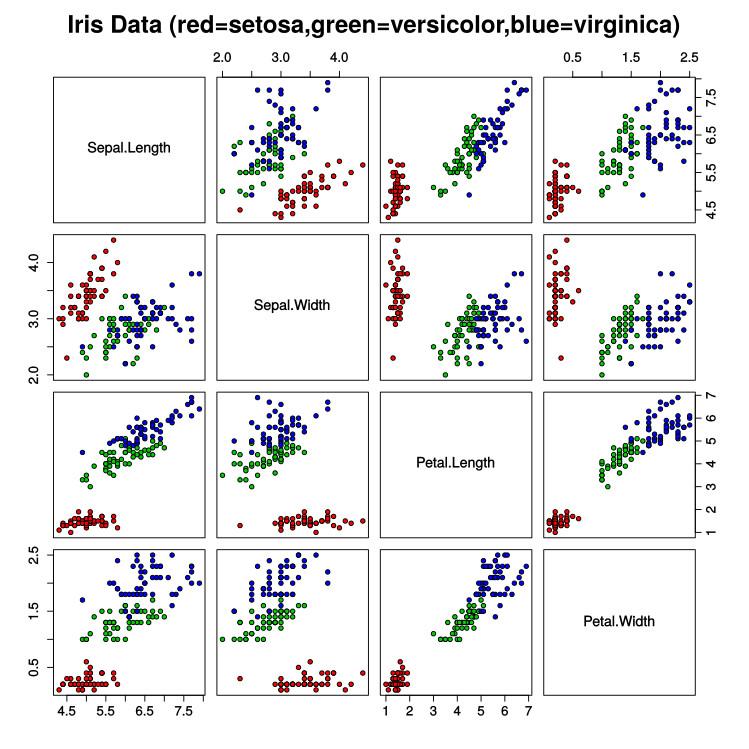 Iris_dataset_scatterplot.jpg