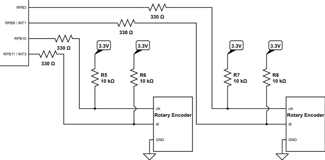 Figure 3. Rotary Encoder Schematics