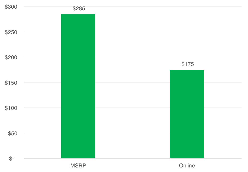 https://www.testfacts.com/wp-content/uploads/2017/09/Online-savings.png