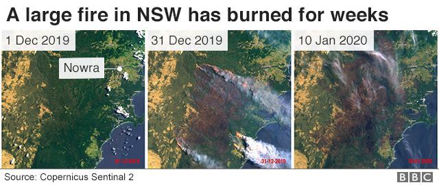 A large fire in NSW has burned for weeks in Australia
