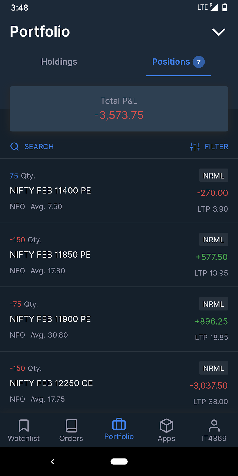 P&L for 19 Feb
