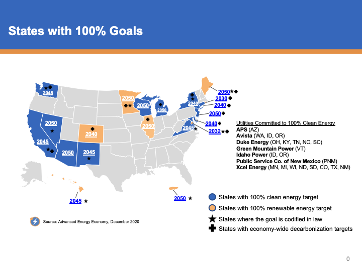 Map of States with 100% clean and renewable energy goals