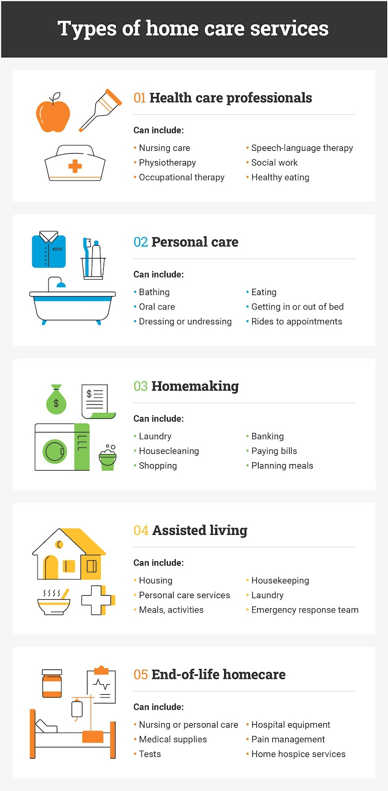 graphic that shows the types of home care services available to seniors