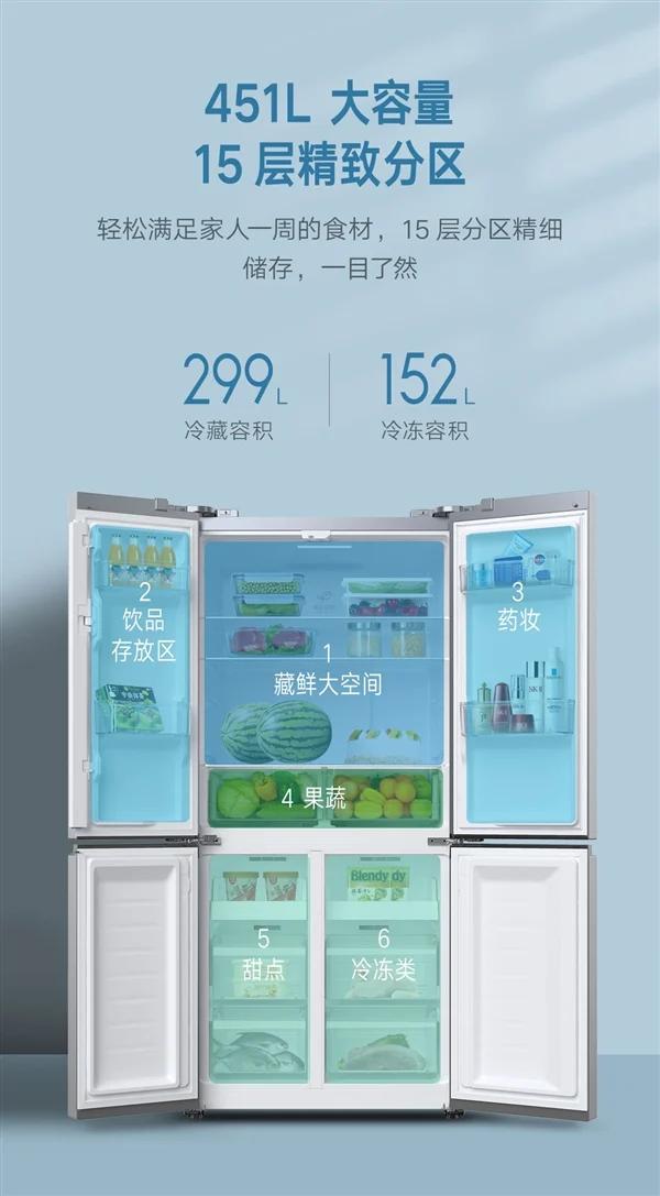 Xiaomi ra mắt tủ lạnh 4 cánh, trang bị luôn cả màn hình điện tử để xem phim, nghe nhạc - Ảnh 2.